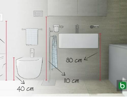 Como desenhar um banheiro, o guia completo