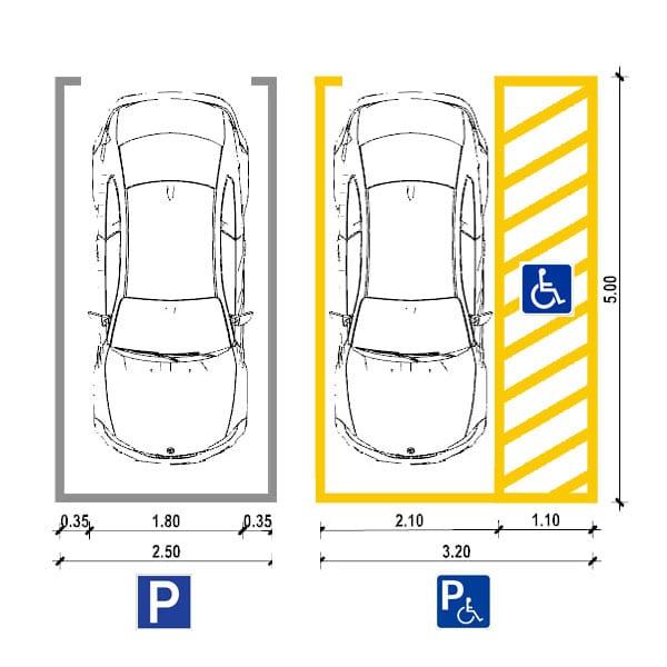 Dimensões estacionamento