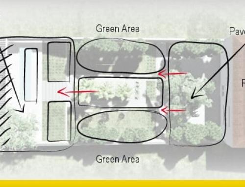 Como desenhar um jardim, exemplos do conceito ao projeto