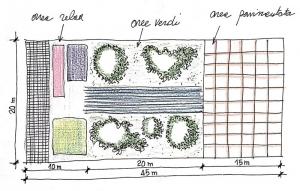 Como desenhar um jardim Conceito