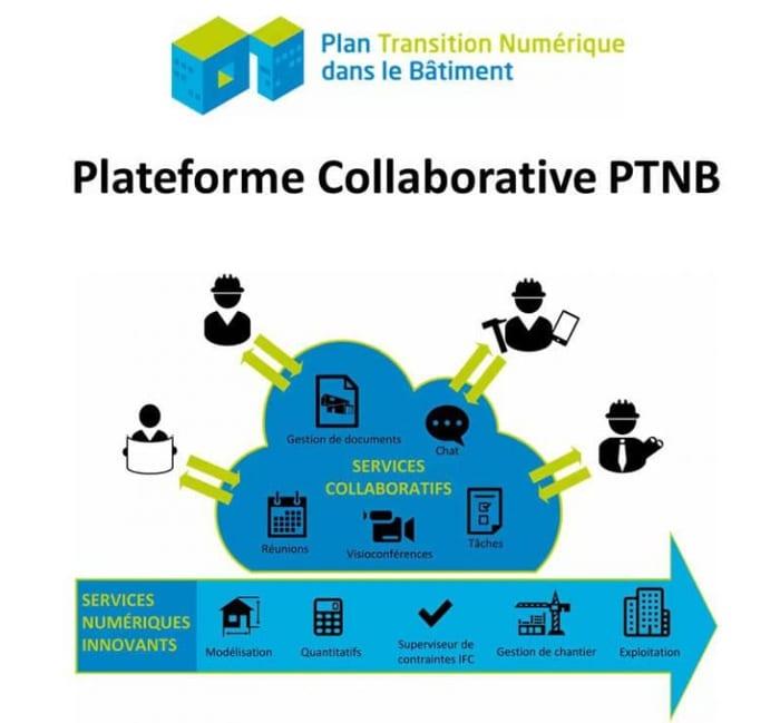 plataforma-colaborativa-PTNB