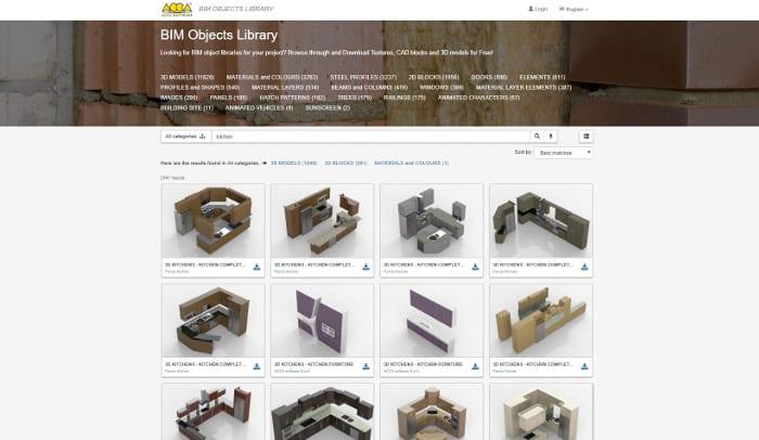 Biblioteca objetos BIM ACCA-software_cozinhas