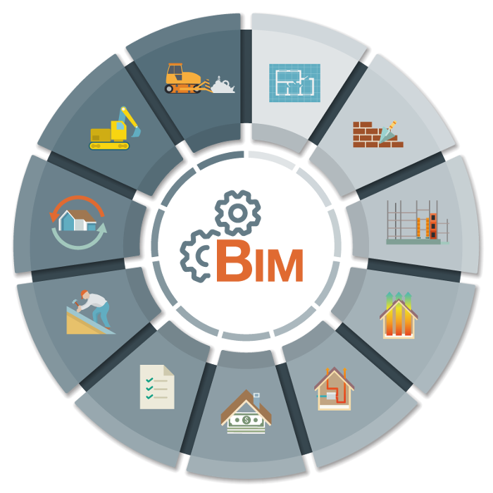 ciclo-bim_infográfico