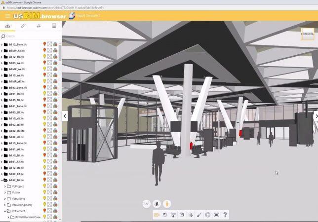 Modelo BIM da Estação Central de Nápoles