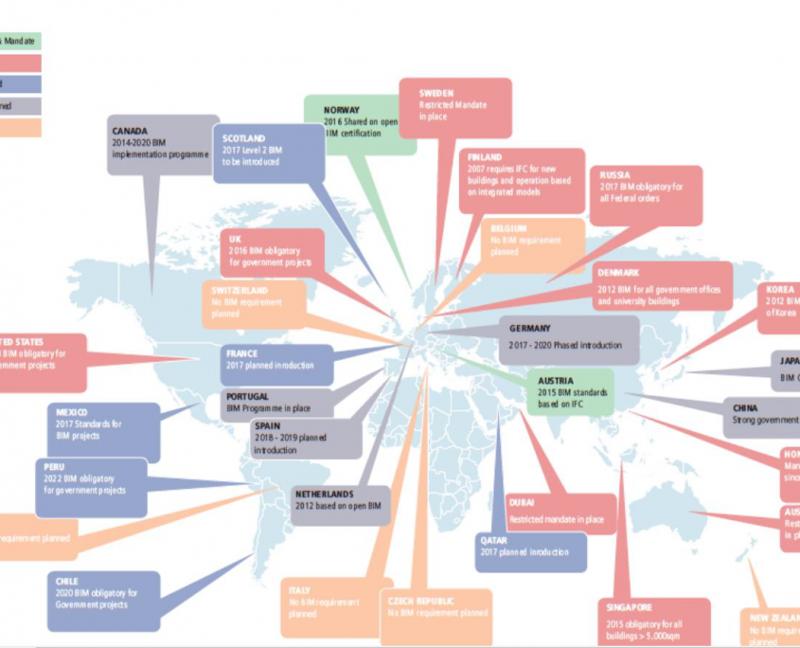 Overview-delle politiche sul BIM e requisiti
