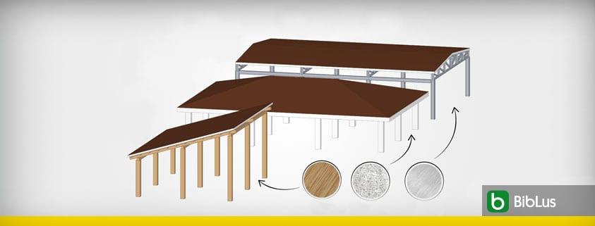 Como desenhar um telhado: linhas guia e 4 dicas úteis_Edificius