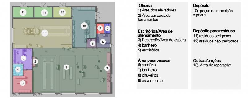 A imagem mostra a distribuicao dos espacos em uma oficina