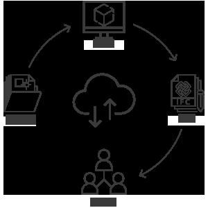 A imagem mostra o processo de exportacao e importacao de um arquivo IFC