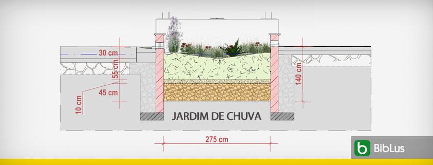 A imagem mostra um corte de jardim de chuva