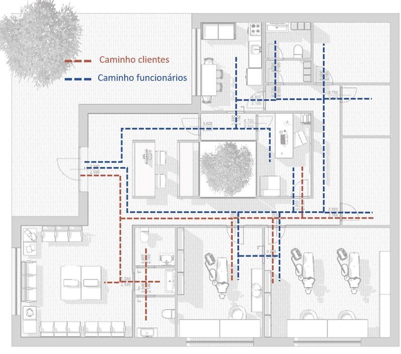 Projeto clinica odontologica - Planta fluxos publicos e privados, realizada com um software BIM