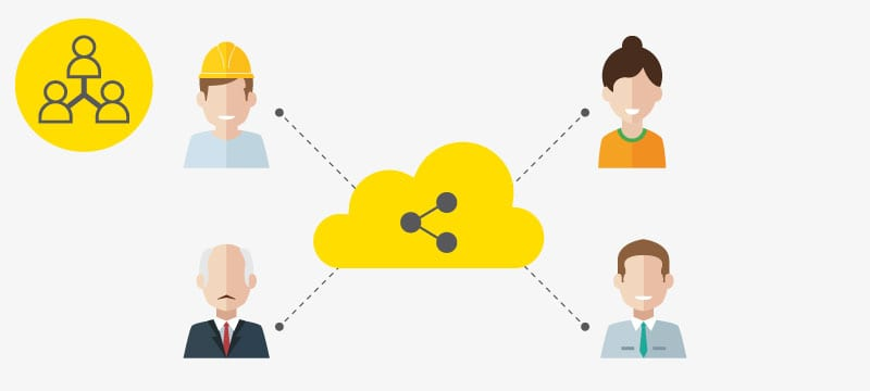 A imagem ilustra o conceito do trabalho colaborativo com uma plataforma colaborativa BIM