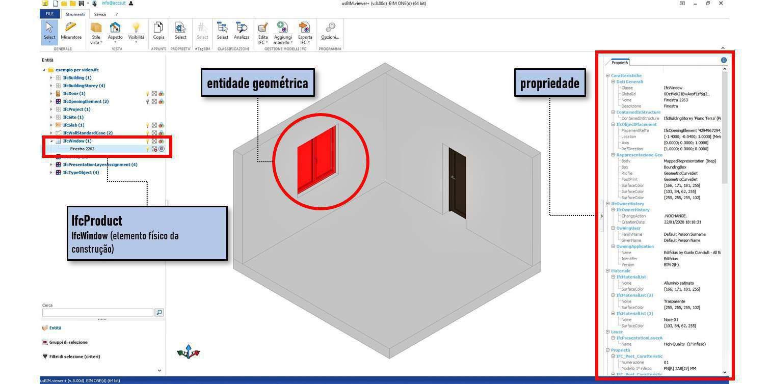 O grafico mostra um IfcObject e a suas propriedades