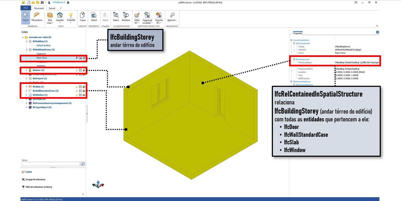 A tela dentro do software usBIMviewer mostra a relacao entre os andares do edificio e as entidades que lhe pertencem