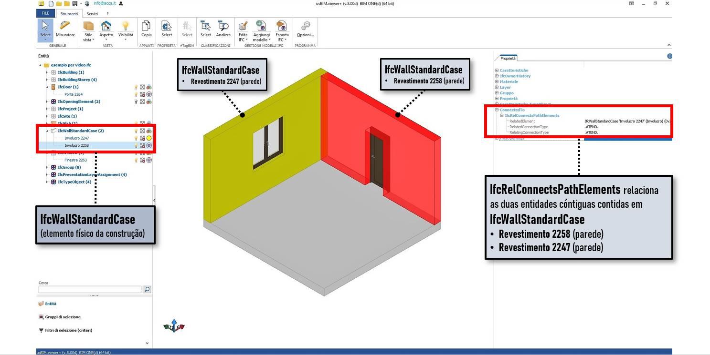 A tela dentro do software mostra a relacao entre duas entidades vizinhas no IfcRelationship