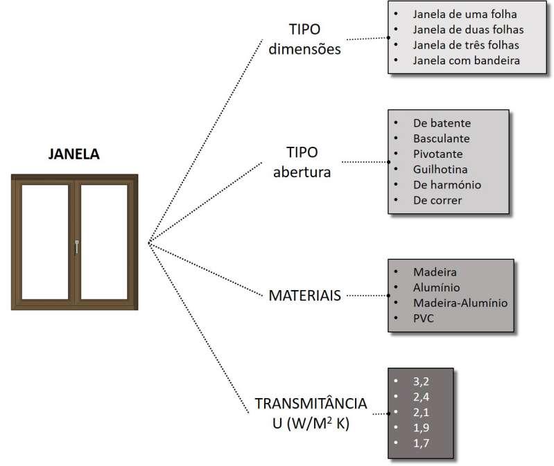 A imagem ilustra um sistema de classificacao analitica-sintetica