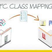 A imagem ilustra o conceito de IFC CLASS MAPPING