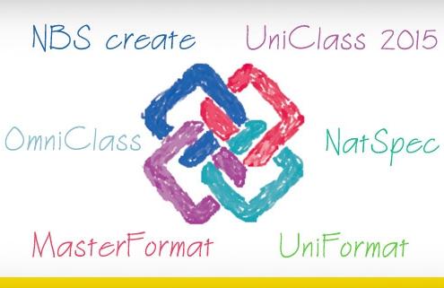 IFC-e-sistemas-de-classificacao