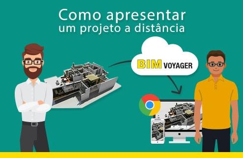 A imagem mostra uma tela verde com a escrita Como Apresentar um Projeto a Distancia com BIM VOYAGER