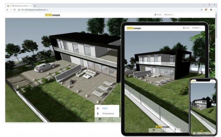 A imagem mostra um computador, um tablet e um celular com os modelos 3D visualizados por BIM VOYAGER