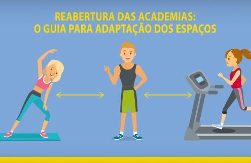 A imagem mostra pessoas fazendo exercicio com a escrita Reabertura das academias