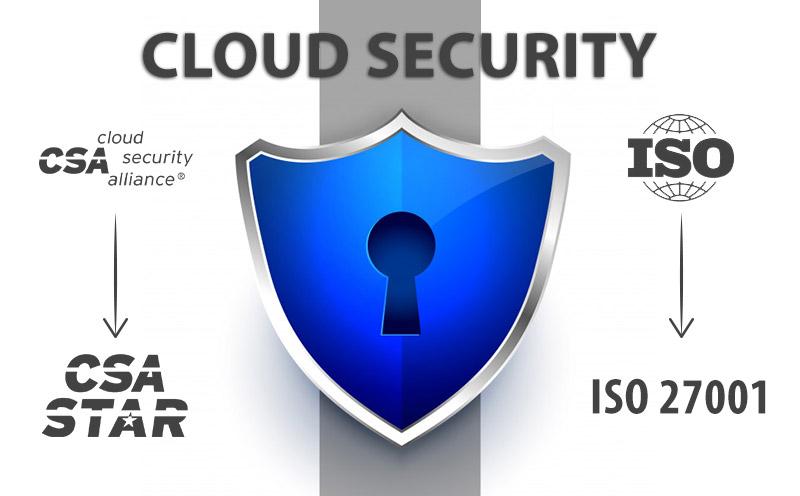 A imagem ilustra o conceito de cloud security (seguranca na nuvem)