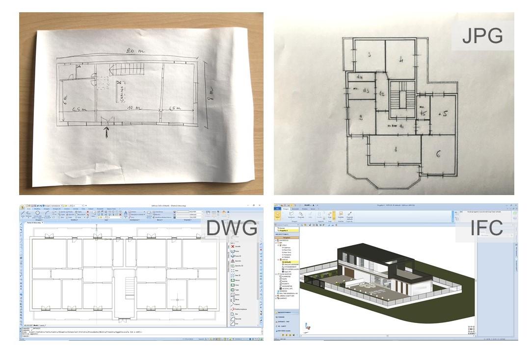 A imagem mostra os diferentes tipos de levantamento que podem ser importados no software para design de interiores Edificius para obter o modelo BIM da construcao