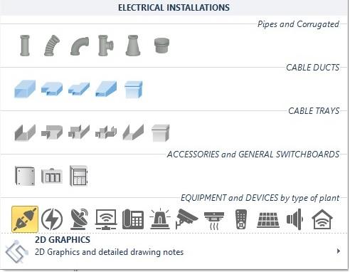 A imagem mostra os comandos do Edificius MEP para modelagem de instalacoes eletricas