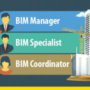 A imagem ilustra os varios profissionais BIM: BIM Manager, BIM Coordinator e BIM Specialist