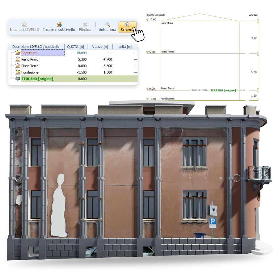 A imagem ilustra o Gerenciamento de niveis em um edificio historico com o Edificius