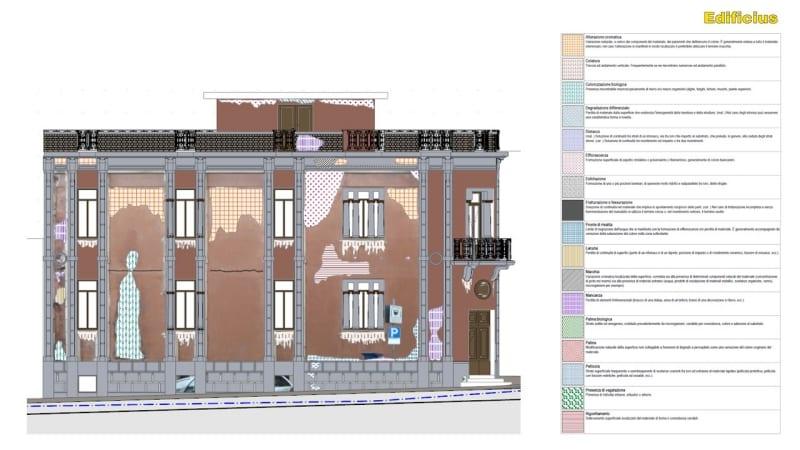 A imagem mostra a analise de degradacao no Edificius