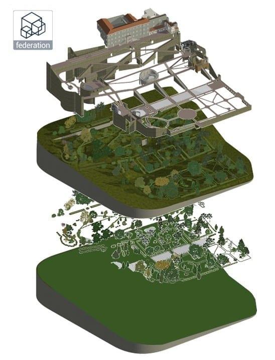 A imagem mostra tres modelos BIM, de cima para baixo, que se juntarao numa federacao. A imagem pretende mostrar os beneficios do BIM para patrimônio histórico