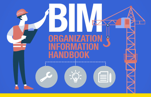 A imagem ilustra o conceito de OIB Organization Information HandBook, o manual de gestao de informacoes