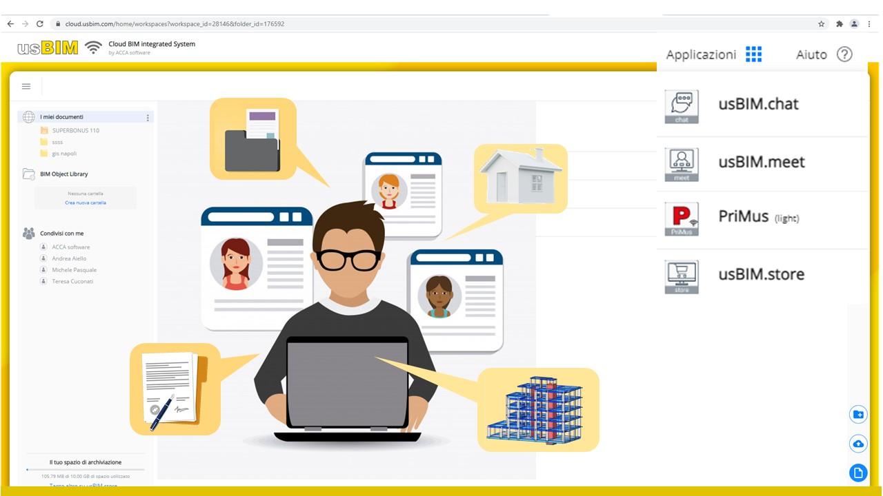 a imagem mostra como funciona o trabalho colaborativo com usBIM.chat e usBIM.meet