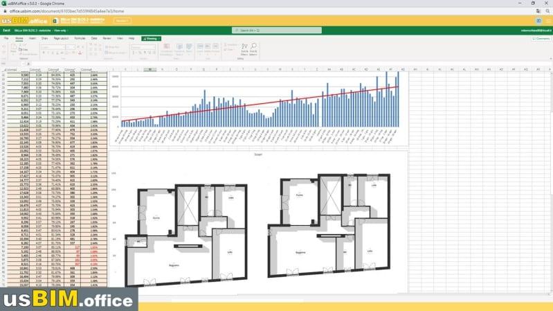 A imagem mostra uma tela do Excel dentro da ferramenta usBIM.office para trabalhar na nuvem