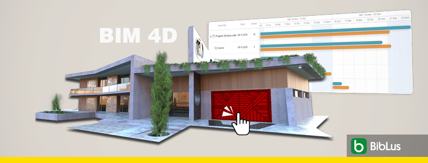 A imagem ilustra o conceito do BIM 4D