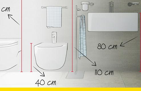 A imagem ilustra as dimensoes de um banheiro