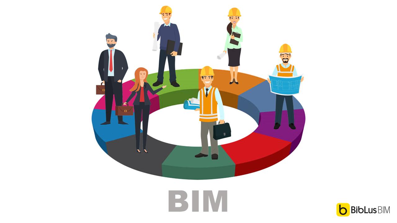 A imagem apresenta os profissionais que utilizam o BIM