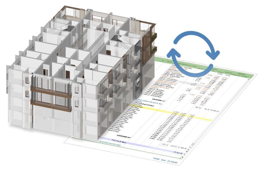 A imagem mostra um modelo BIM 5D do qual se obtem automaticamente o orcamento