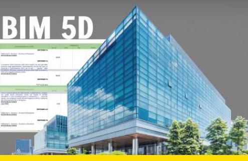 A imagem ilustra o conceito da modelagem BIM 5D